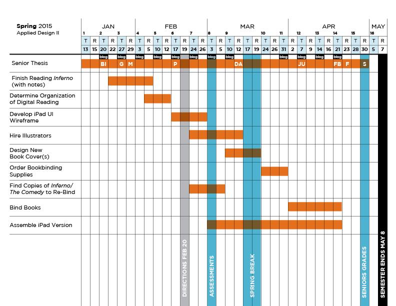 Dissertation proposal schedule